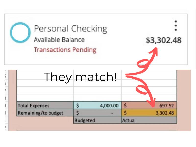 Example of bank account and budget matching